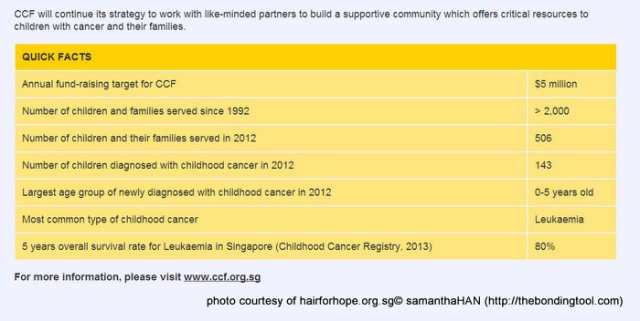 Click on photo to learn what Hair for Hope is about.