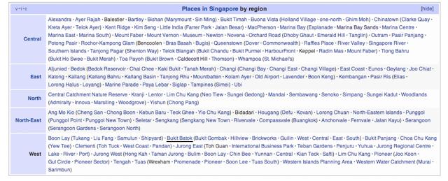 West Region of Singapore.
